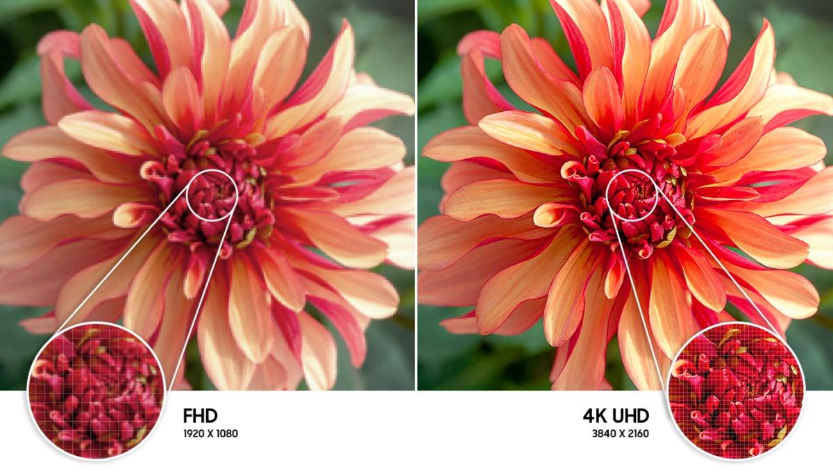 Εντυπωσιακή ανάλυση 4K UHD